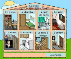 d馗rire sa chambre en anglais décrire la maison conversation entre copains
