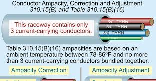 Nec Ampacity Table by Conductors For General Wiring Electrical Construction