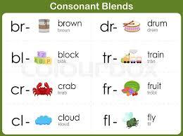 consonant blends worksheet for kids br bl cr cl dr tr fr