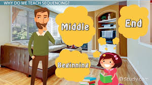 sequencing in teaching definitions and examples video u0026 lesson