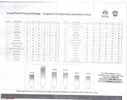 car suspension parts names linea vs city comparison report page 29 team bhp