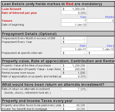 Mortgage Calculator In Excel Template Mortgage Calculator In Excel Excel Vba Databison