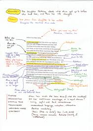 poetry analysis essay sample poem essays annotated essay how to annotate an essay the classroom annotated essay how to annotate an essay the classroom synonym get essays written for you paper