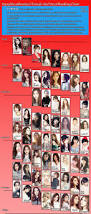 ranking of vocalists k pop vocalists u0027 vocal analyses