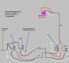 wiring diagram for a hunter ceiling fan readingrat net throughout