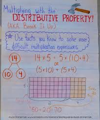 facts about the first thanksgiving for kids teaching multiplication with the distributive property scholastic