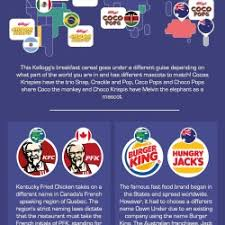 brands with different names around the world visual ly
