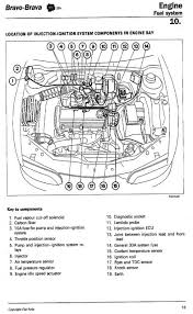 fiat 500 engine bay diagram fiat wiring diagrams instruction