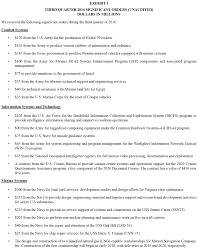 Resume Of Network Administrator Network Administrator Resume Sample Inspiredshares Com Resume