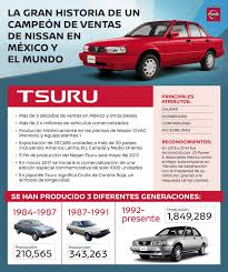 nissan tsuru 2014 nissan to kill its 7 500 mexican sentra from the 1990s the tsuru