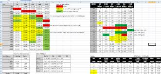workout excel expin memberpro co