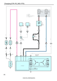 electric wiring diagrams size of wiring house electrical wiring