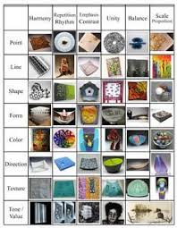 design elements matrix design principles and elements google search art lessons