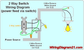 wiring a basic light switch diagra lovely diagram carlplant