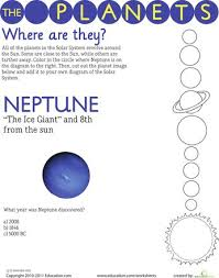 14 best solar system images on pinterest solar system projects