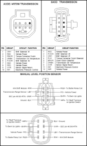 harness for 95 f150 wiring wiring diagrams instruction