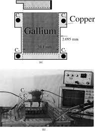 th e chambre b experimental apparatus a diagram of the copper crystallization