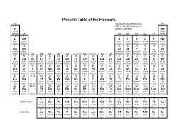 periodic table basics pdf periodic table empty periodic table pdf periodic table of