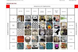 design elements matrix interiors c3id004b analyse design elements and principles