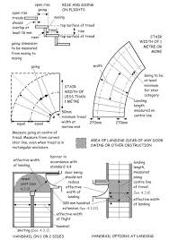 What Is Standard Handrail Height 4 3 Stairs And Ramps