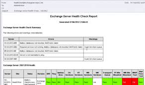 sql server health check report template sql server health check report template professional and high