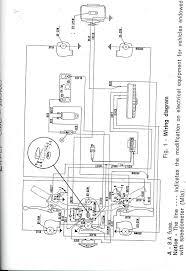 deadped vespa wiring in a nutshell