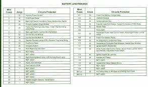 diagram 2013 volkswagen jetta fuse box diagram
