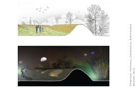 melk qingdao expo design landscape architecture planning urban