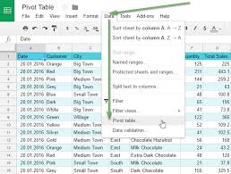 how to sort a pivot table google sheets pivot table tutorial how to create and exles