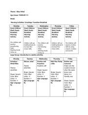 lesson plan template gelds lesson plan layout shy theme kites wind age group toddler 1s week