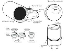 moen kitchen faucet with water filter moen kitchen faucet with built in water filter save up to 40 on