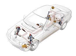 mercedes s class air suspension problems servicing mercedes airmatic suspensions