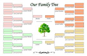 create a building building family tree daway dabrowa co