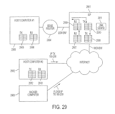 patent us8843643 system and method employing an agile network