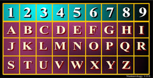 numerology the universal energy of letters and numbers