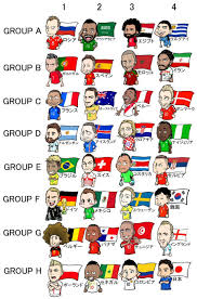 World Cup Memes - world cup draw result funny memes daily lol pics