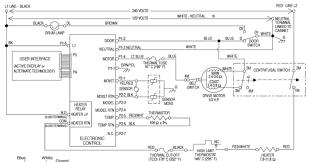 whirlpool cabrio dryer wiring diagram whirlpool wiring diagrams
