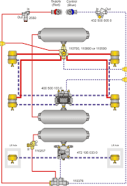 sealco commercial vehicle products air system piping diagrams