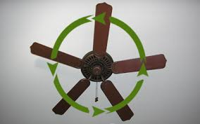 what is the best fan that blows cold air how to use a paddle ceiling fan properly today s homeowner