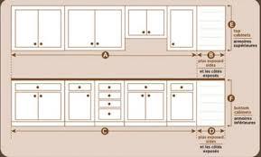 hauteur meubles haut cuisine hauteur meubles haut cuisine meilleur hauteur elements de cuisine