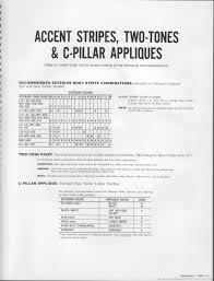 the 1970 hamtramck registry 1968 chrysler color u0026 trim book