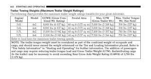 2007 dodge ram 1500 towing capacity chart determining towing capacity hitches and towing 101 towing