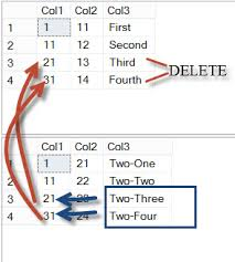 how to join tables in sql sql server delete from select statement using join in delete