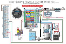 aquamist hfs 5 methanol kit failsafe subaru impreza wrx sti