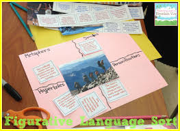 figurative language review teaching with a mountain view