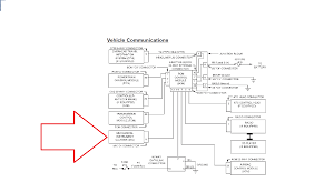 2000 dodge caravan radio wiring diagram wiring diagram and schematic