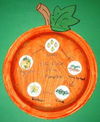 halloween songs for children five little pumpkins sitting on a