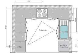 kitchen floor plans free kitchen design floor plans developing a functional kitchen floor