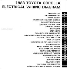 1991 toyota corolla wiring diagram 1991 toyota corolla manual