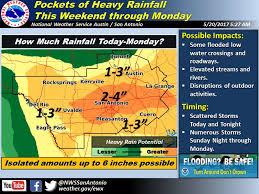 Channel 4 San Antonio Texas Golf Ball Sized Hail Thunderstorms Possible For San Antonio Area